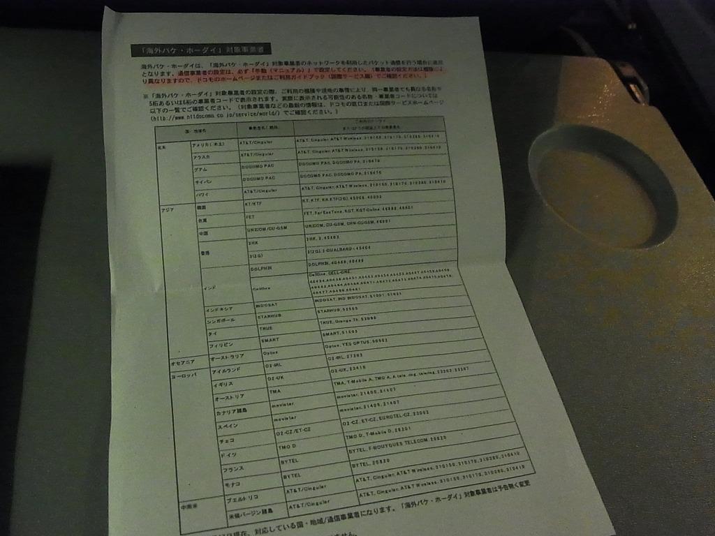 海外パケ・ホーダイ 対象事業者の詳細
