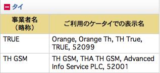 タイ:docomoの海外パケ・ホーダイ対象事業者はTRUEとTH GSM