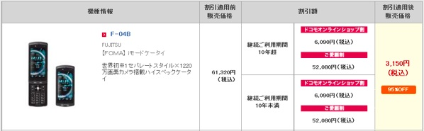 ドコモオンラインショップリニューアル記念セール F-04Bが機種変更一括3,150円など