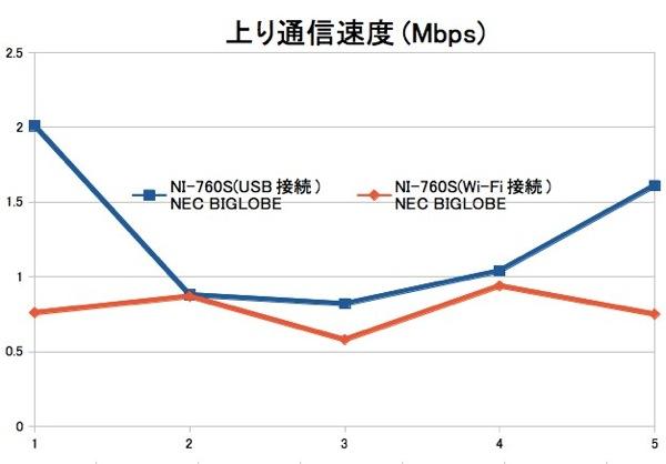 120903_NI-760S_USB_2.jpg