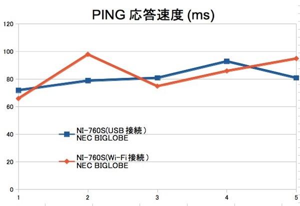 120903_NI-760S_USB_3.jpg