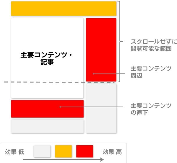 121229_Google_AdSense.png