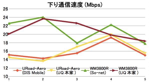 0204_Down_USB.jpg