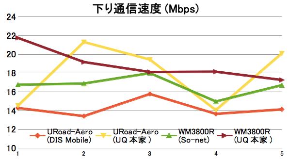 0224_Down_Wi-Fi.jpg