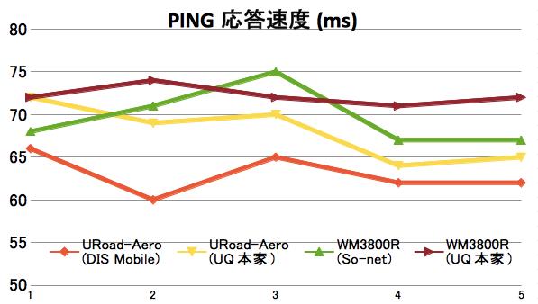 0224_Ping_USB.jpg