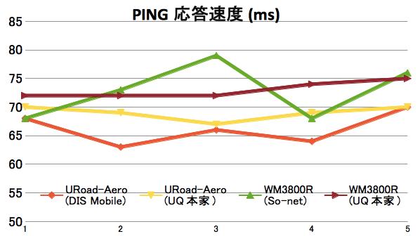 0224_Ping_Wi-Fi.jpg
