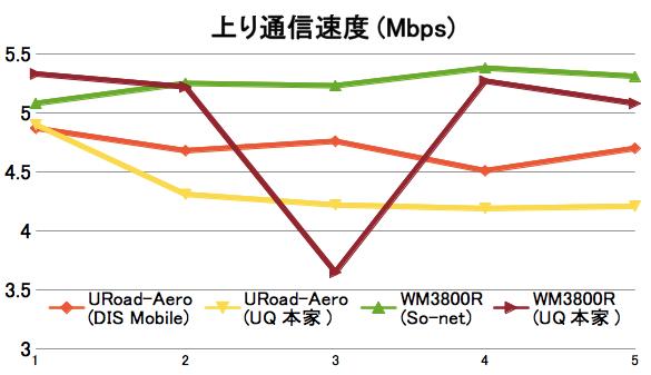 0224_Up_USB.jpg