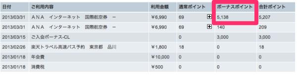 AMEXスカイ・トラベラー・カードの『ファーストフライトボーナス』(5,000ポイント)の付与を確認