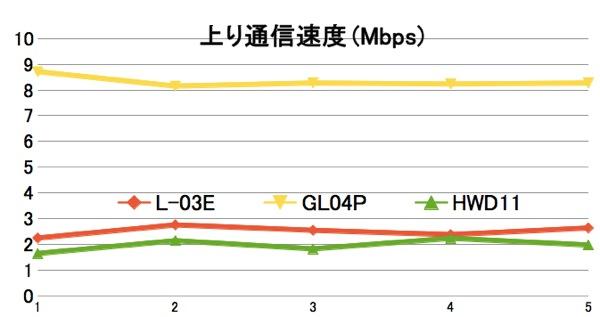 0411_Up.jpg