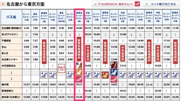 東京 ⇔ 名古屋の直行バス『新東名スーパーライナー』は4号&5号が3列シートでお得