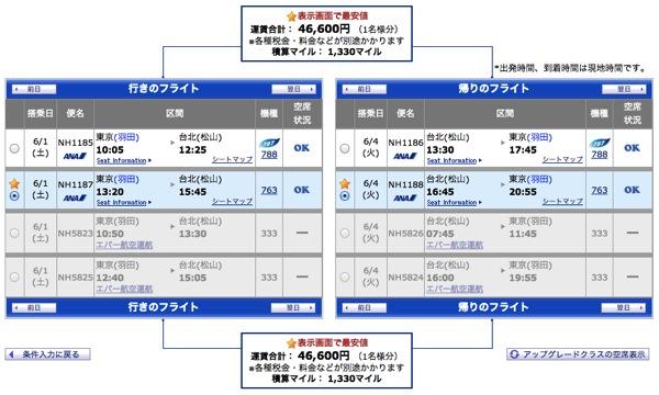 ANAの台北往復航空券:台北発は日本発より約16,000円安い