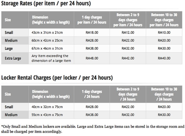 クアラルンプールのコインロッカー:クアラルンプール国際空港LCCTよりKLセントラルが安い!