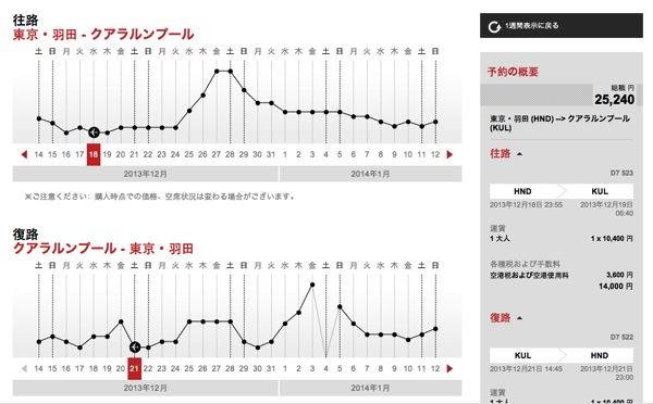 エアアジアの『1ヶ月チャート』機能が復活!1ヶ月単位での航空券価格の検索がしやすく