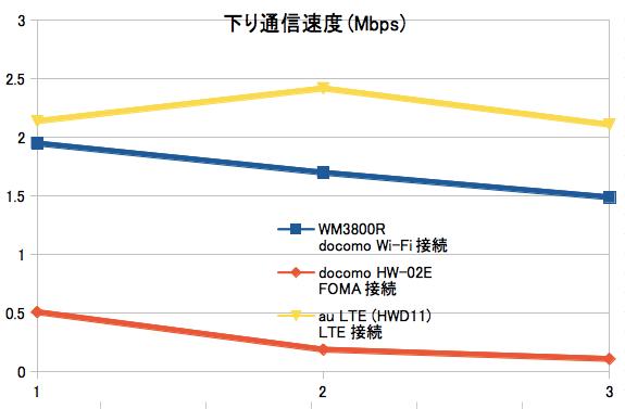 0729_ISG_Speed_02.jpg
