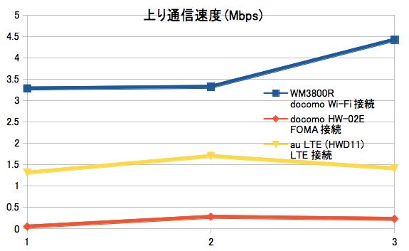 0729_ISG_Speed_03.jpg