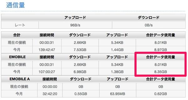 AXGPに対応したモバイルWi-Fiルータ『GL09P』を3週間利用したレビュー