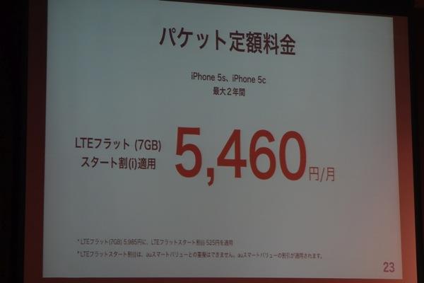 パケット定額は5,460円/月