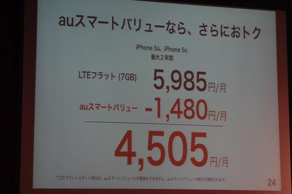 auスマートバリュー適用で4,505円/月