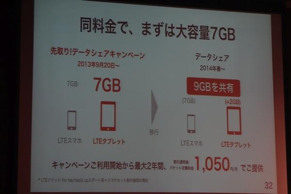 2014年5月末まではタブレット側で+7GBの通信が利用可能