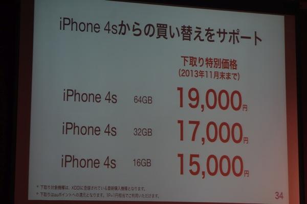 iPhone 4sの下取り価格