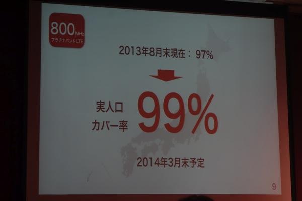 800MHz帯の実人口カバー率は97%