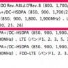 米国Sprintで販売されるiPhone 5s(A1453)は技適マーク表示が可能
