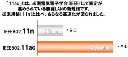 KDDI、『au Wi-Fi SPOT』の一部エリアにIEEE802.11acを導入!通信速度は最大433Mbpsに高速化