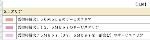 ドコモ、福岡で下り最大112.5Mbps対応サービスを年内に開始予定