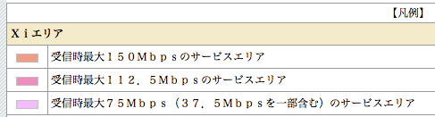 NTTドコモ エリアマップ凡例