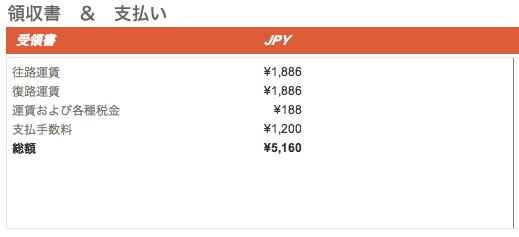 ジェットスターの安い航空チケット 格安の運賃を毎日世界一の航空会社から