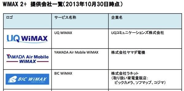WiMAX 2+サービスが10月31日より提供開始!WiMAX 2+サービス提供会社は10社に拡大!