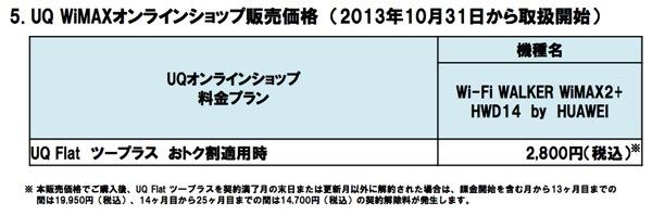 HWD14 UQオンラインショップでの販売価格