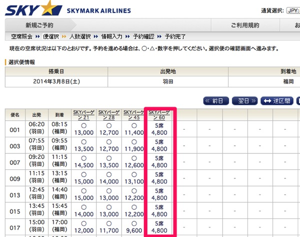 スカイマーク全路線が対象の『SKY バーゲン 60』を販売開始!羽田 ⇔ 福岡は4,800円/片道