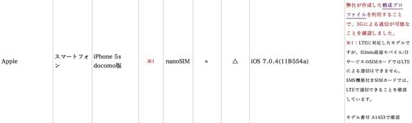 Mio高速モバイル D 動作確認済み端末