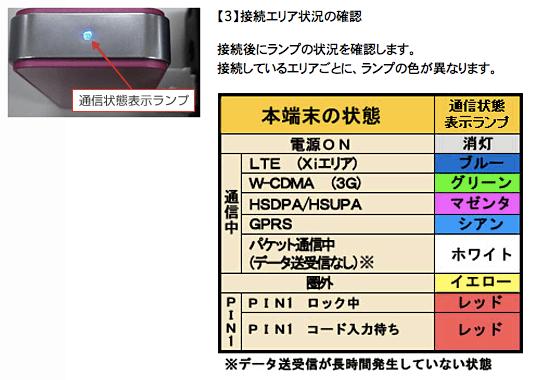 Xi接続 mopera U接続 お客様サポート NTTドコモ