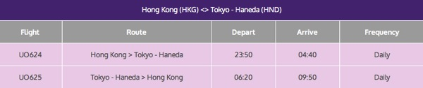 Hong Kong Express Plan Timetables
