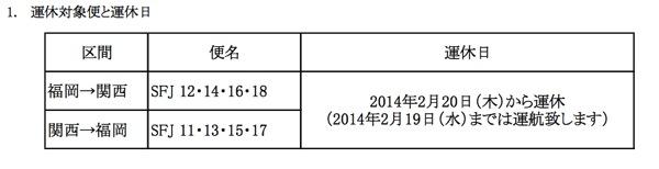 スターフライヤー:就航から3ヶ月で福岡 ⇔ 関空の撤退/福岡 ⇔ 名古屋(中部)開設を正式発表