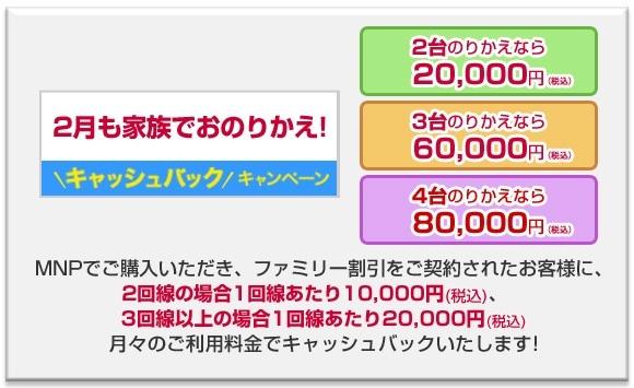 ドコモオンラインショップ:MNP購入で最大20,000円/1台をキャッシュバックするキャンペーン iPhone 5sは最大で70,000円キャッシュバック対象に