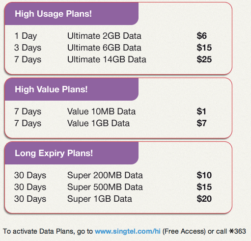 Data Bundles SingTel