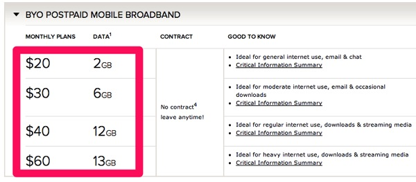 Virgin Mobile Australia BYO Monthly Broadband