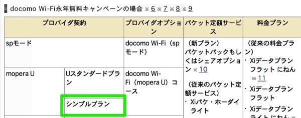 月額200円(税別)の『mopera U シンプル』でもdocomo Wi-Fiは永年無料対象