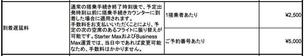 ジェットスタージャパン:乗り遅れた場合の救済制度『到着遅延料』に関する情報を非公開に
