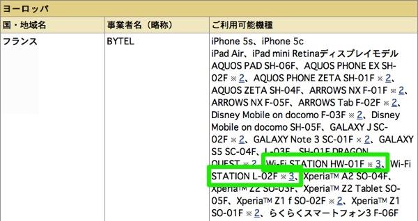 LTE国際ローミングサービス サービス 機能 NTTドコモ