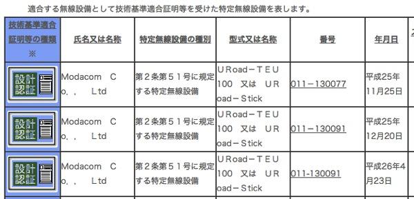 WiMAX 2+初となるUSBモデム『URoad-Stick』がシンセイコーポレーションより登場か