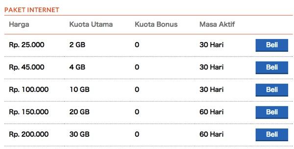 ISI ULANG PAKET INTERNET BOLT Super 4G LTE