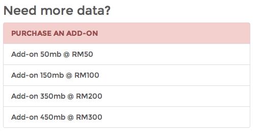 AirAsia X SIM Powered by FLEXIROAM
