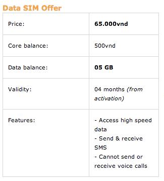 Vietnamobileのデータ通信SIMの料金