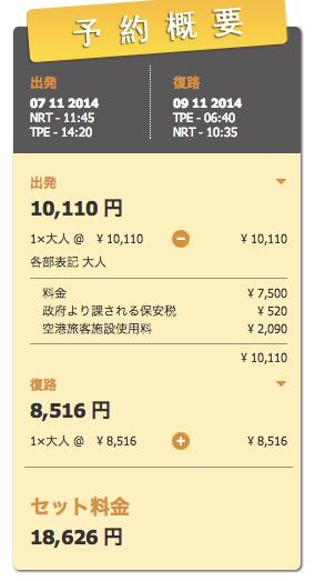 往復総額は約19,000円