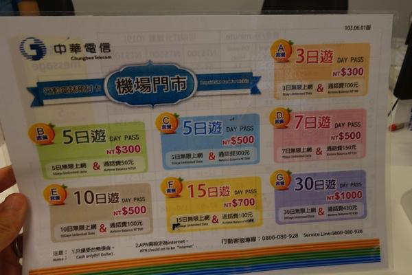 中華電信のプリペイドSIM価格表