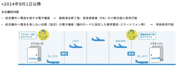 飛行機内での電子機器の利用制限、LCCでも9月1日より制限緩和へ
